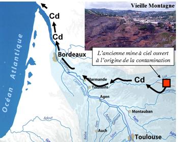 Schéma-EPOC-Cadmium Lot-Garonne