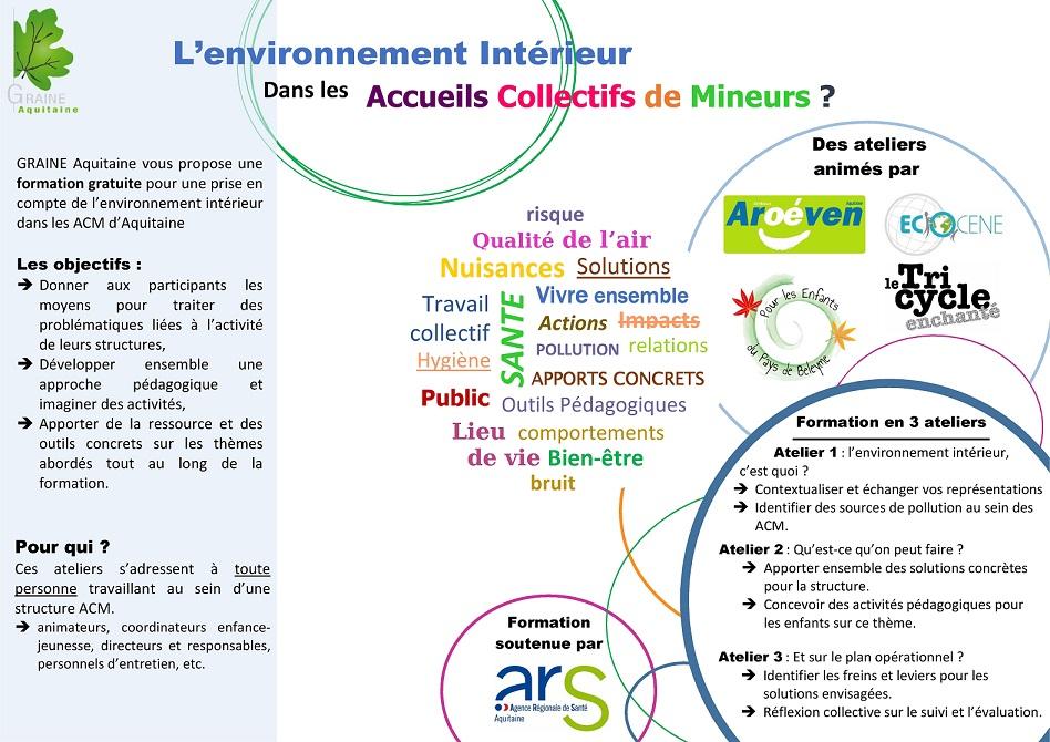 Dépliant des ateliers Environnement intérieur©GRAINE Aquitaine