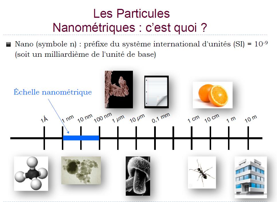 Nano signifie un milliardième de mètre©A. Garrigou