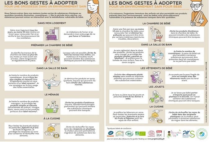 Le flyer est téléchargeable sur le site de l'ARS © ARS Nouvelle-Aquitaine