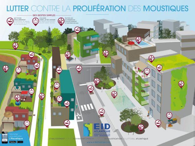 80% des gîtes se trouvent sur le domaine privé et que 80% de ces gîtes sont éliminables©tous droits réservés www.yanngautreau.fr