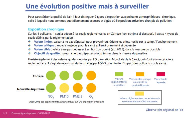Un bilan de 5 polluants réglementés surveillés par département © AtmoNA
